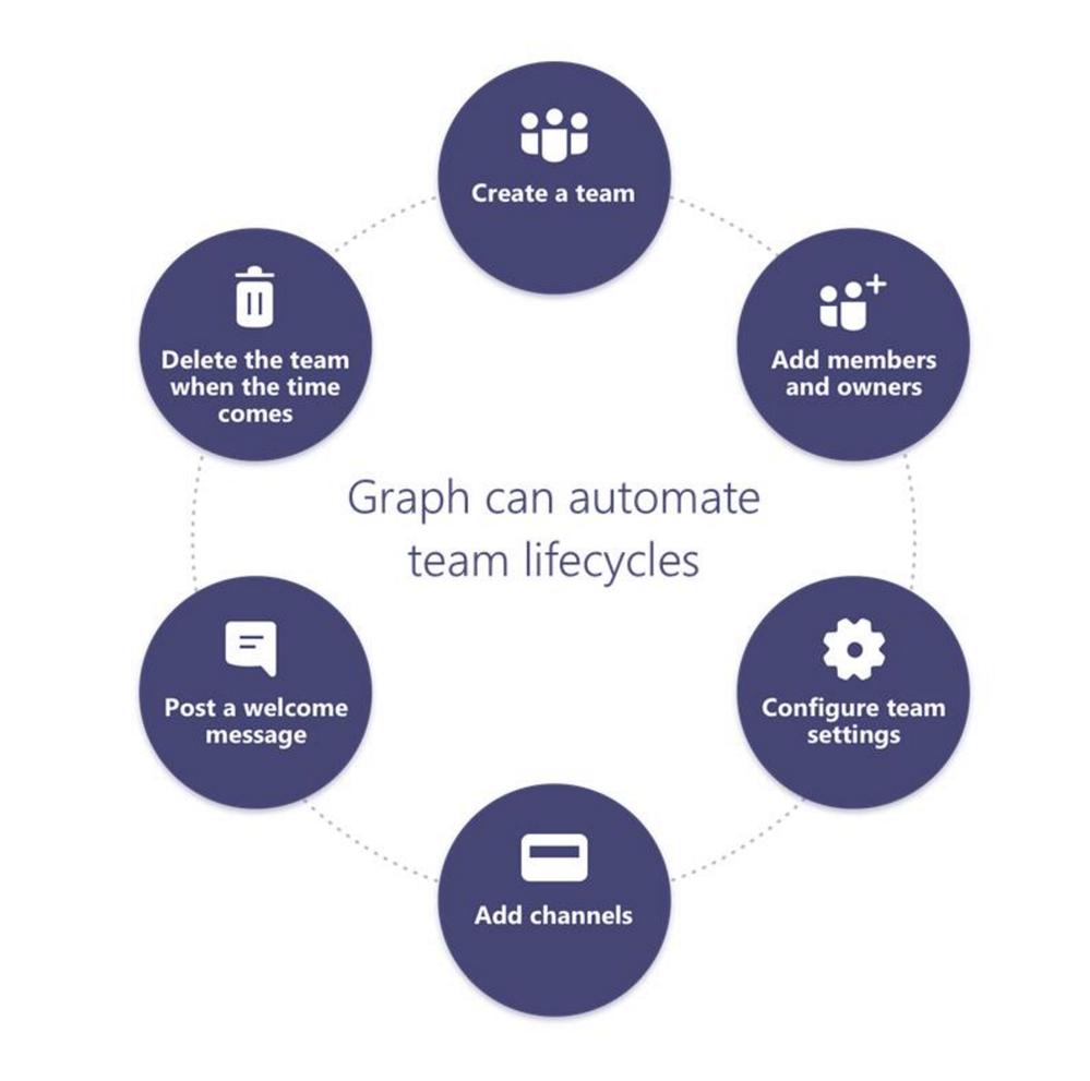 """Graph can automatate.png """"width ="""" 637 """"height ="""" 632"""